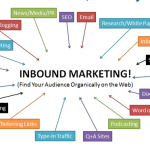 The Ultimate Paid Marketing Sources List (part one)