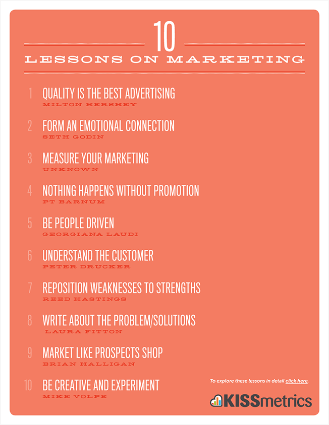 10 Lessons On Marketing Madness [listgraphic]