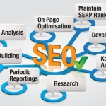 truth-about-seo