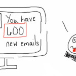 how-to-write-emails-that-sell