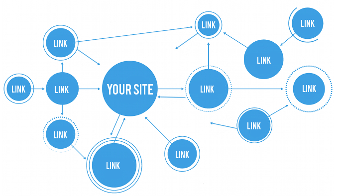 new ways to build links
