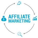 Affiliate Marketing Tutorial: You CAN Build An Affiliate Marketing Business With Free Traffic, Here's How